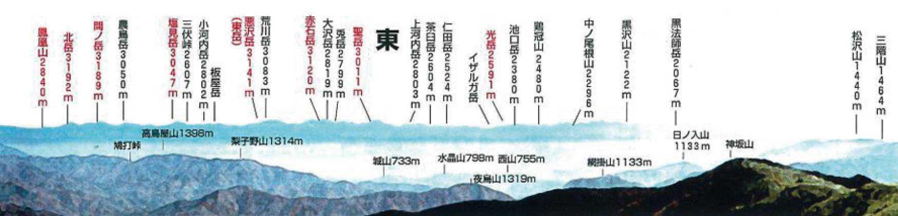 山頂からの展望イメージ