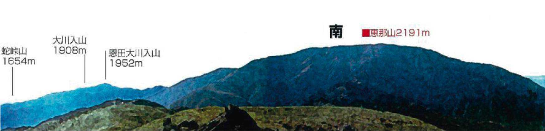 富士見台高原の山頂からの景色