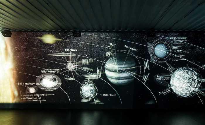 惑星の説明